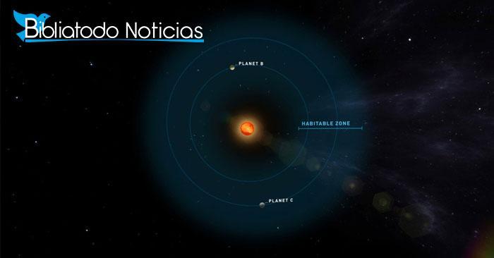 Descubren dos planetas similares a la Tierra que pueden ser habitados